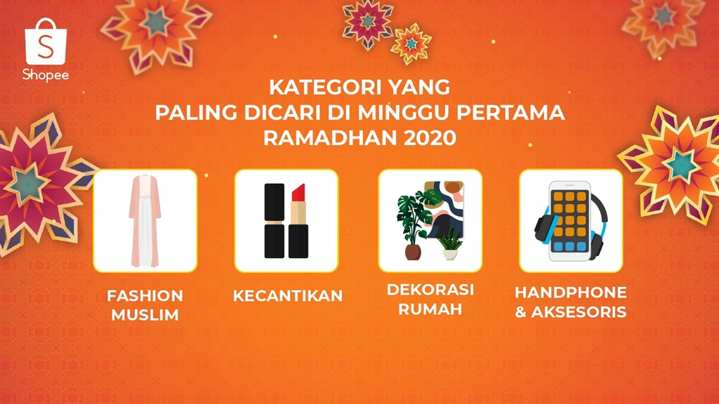 Shopee Ramadan shopping trends 2020